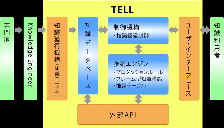image_TELL2